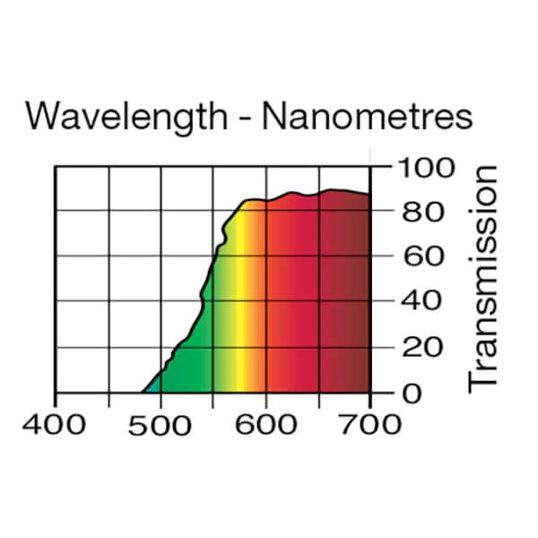Lee Filters Wavelength 015