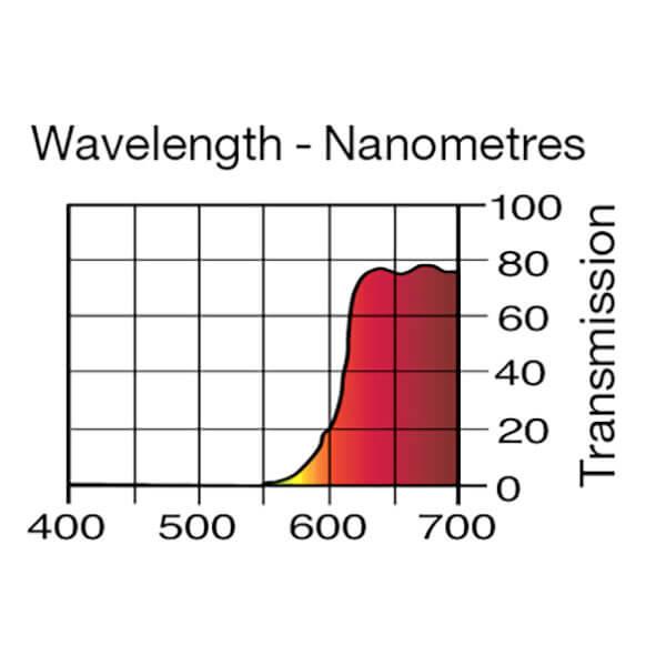 Lee Filters Wavelength 106
