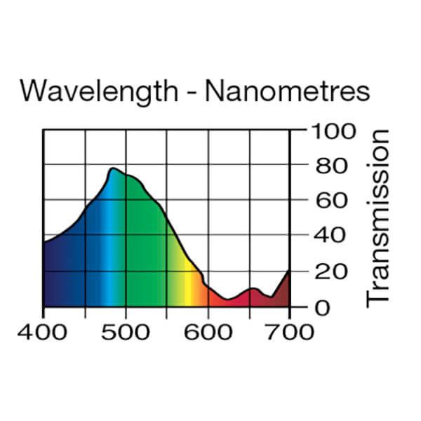 Lee Filters Wavelength 131