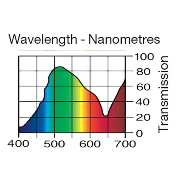 Lee Filters Wavelength 138