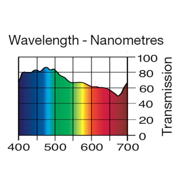 Lee Filters Wavelength 203