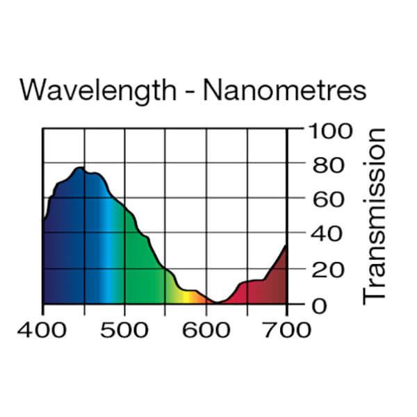 Lee Filters Wavelength 352