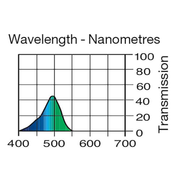 Lee Filters Wavelength 729