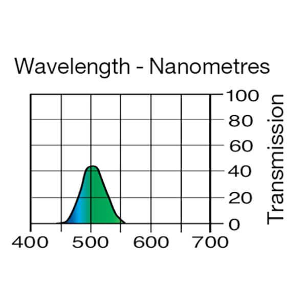 Lee Filters Wavelength 735