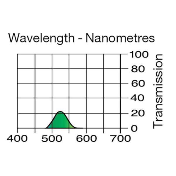 Lee Filters Wavelength 736