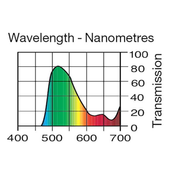 Lee Filters Wavelength 738