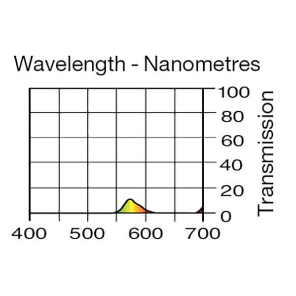 Lee Filters Wavelength 741